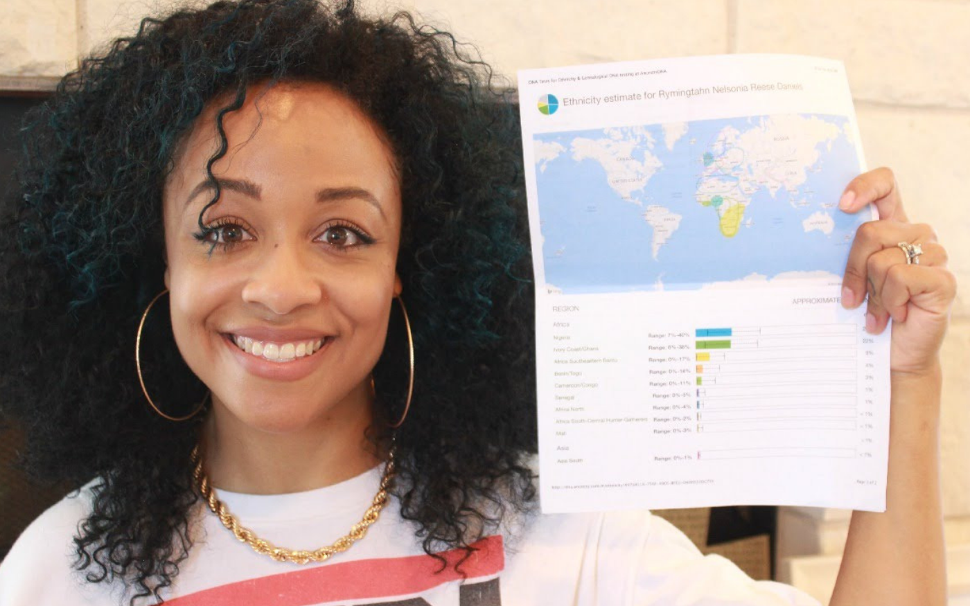 We Tried 4 African Ancestry DNA Testing Kits And The Winner Is Not Who You Think |The Pan-African Alliance